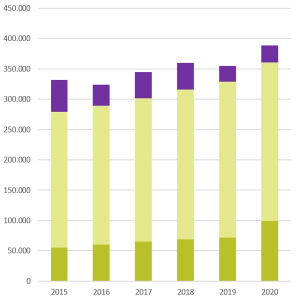 Hausbau Gesamtkosten 2021