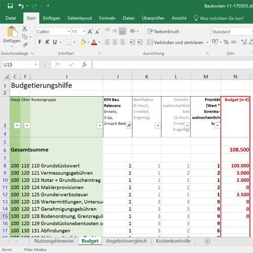 Gesamtprojektkosten beim Hausbau mit der DIN 276